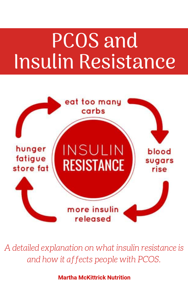 PCOS and Insulin Resistance | Martha McKittrick Nutrition