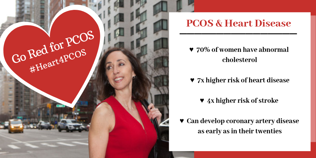 PCOS and Heart Disease