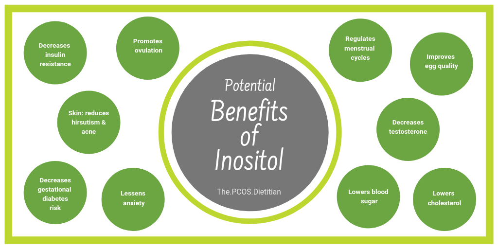 Benefits of Inositol for PCOS