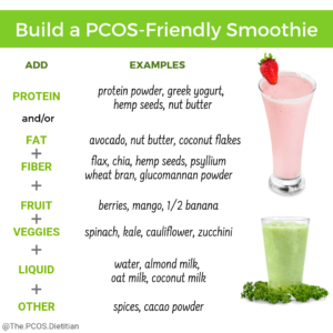 build a pcos friendly smoothie